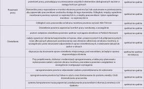 PRO_4-5_20_temat_numeru_OBOWIAZKI_BHP_A_TELEPRACA_COVID_TAB_1_CD