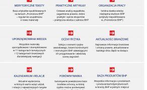 PRO_11-12_20_praktyczne_narzedzia_NOWY_SERWIS_PROMOTORA_BHP_2